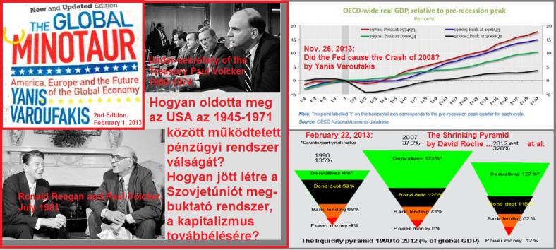 Janisz Varufakisz - Globális Minotaurosz fordított likviditási piramis elburjánzásával és egyre lassuló élénkülésekkel az egyes recessziók után